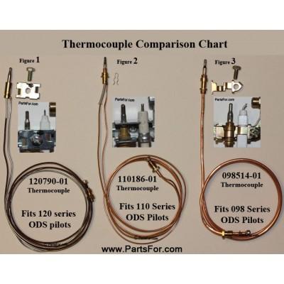 GWRN30 Vent-free Heater Parts